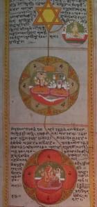 Ādhāra and Svādhiṣṭhāna Chakras (Yoga Exhibit)
