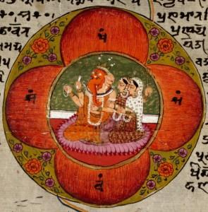 Mūlādhāra Chakra